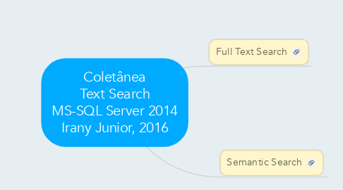 Mind Map: Coletânea Text Search MS-SQL Server 2014 Irany Junior, 2016