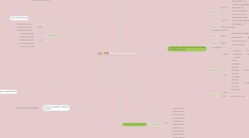 Mind Map: สาระที่ 5 วรรณคดีและวรรณกรรม