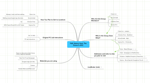 Mind Map: Pd8_History Hunt: The Divine in NYC