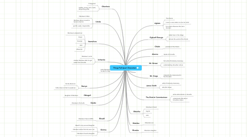 Things Fall Apart Characters Mindmeister Mind Map