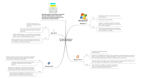 Mind Map: PC Operating Systems By Fernanda Saldana