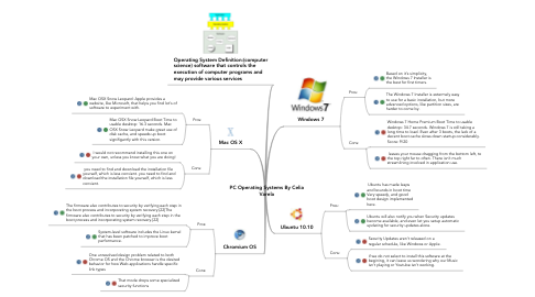 Mind Map: PC Operating Systems By Celia Varela