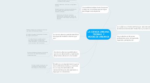 Mind Map: LA CIENCIA URBANA: TEORIAS  Y MODELOS URBANOS