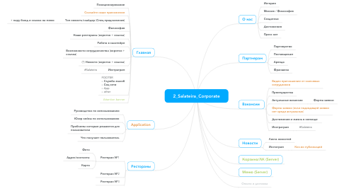 Mind Map: 2_Salateira_Corporate