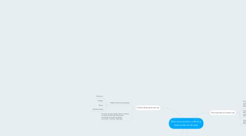 Mind Map: Macroeconomia: oferta y demanda de dinero