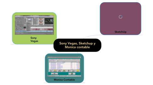 Mind Map: Sony Vegas, Sketchup y Monica contable