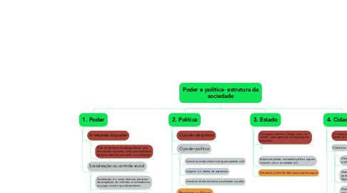 Mind Map: Poder e política- estrutura da sociedade