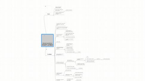 Mind Map: Brainstorming Webinar Project Brief - Wordpress University - Laura Norese