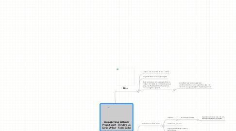 Mind Map: Brainstorming Webinar Project Brief - Vendere un Corso Online - Fabio Ballor