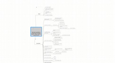Mind Map: Brainstorming Webinar Project Brief - Nomadi Digitali - Diego Angelini e Alberto Mattei
