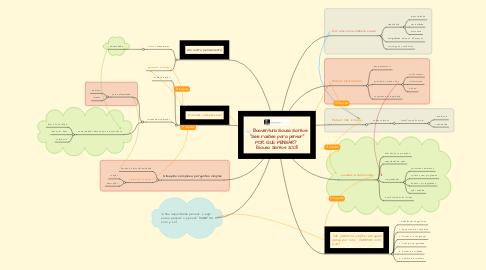 """Mind Map: Boaventura Sousa Santos: """"Seis razões para pensar"""" POR QUE PENSAR?  (Sousa Santos 2001)"""