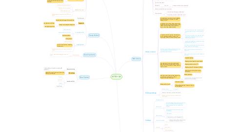 Mind Map: KITO+ UX