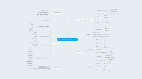 Mind Map: ジパングドットコムアクセスアップ