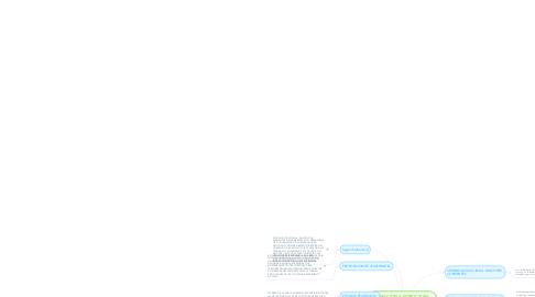 Mind Map: FORMACION Y ESTRUCTURA DE LA PERSONALIDAD CRIMINAL