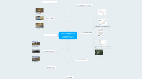 Mind Map: Architecture Assessment of  Freedom Church 500 Underwood Rd. Milledgeville, GA 31061