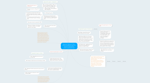 Mind Map: Were the 1960s and 1970s a period of substantial gains for woman in employment, politics and private lives?
