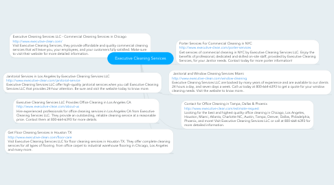 Mind Map: Executive Cleaning Services
