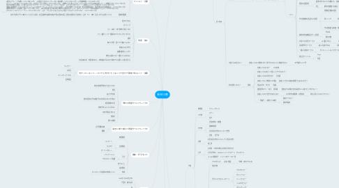 Mind Map: 長谷川恵