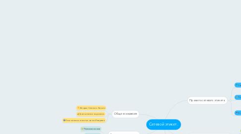Mind Map: Сетевой этикет.