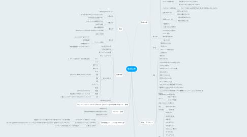 Mind Map: 篠田佳那
