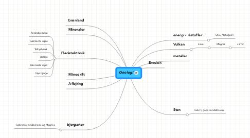 Mind Map: Geologi