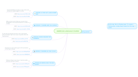 Mind Map: AMERICAN LANGUAJE COURSE
