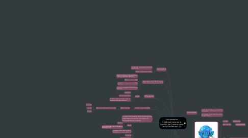 Mind Map: Herramientas Colaborativas para la Gestión del Conocimiento en la Universidad 2.0