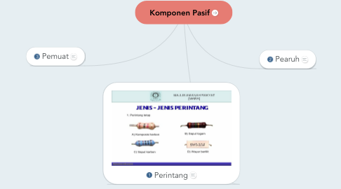 Mind Map: Komponen Pasif