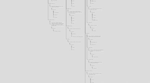 Mind Map: GENEROS