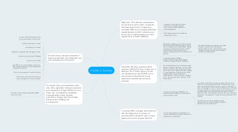 Mind Map: Il livello 2: Datalink