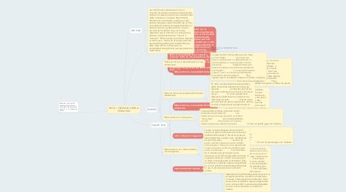 Mind Map: MITOS  Y CREENCIAS SOBRE LA SEXUALIDAD