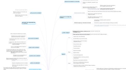 Mind Map: Procedimientos para investigar accidentes laborales