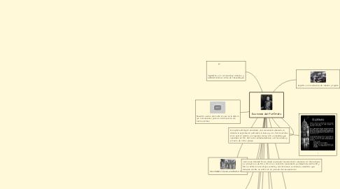 Mind Map: Economía del Porfiriato