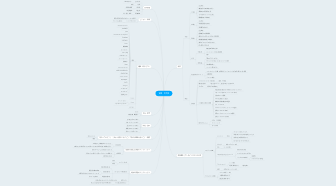 Mind Map: 遠藤 奈津美