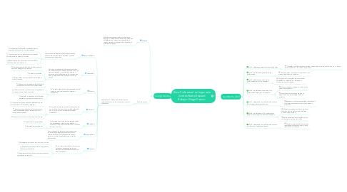 Mind Map: Ética Profesional en Ingeniería Andrés Nieto-Edward Robayo-Diego Franco.