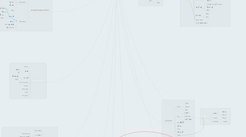 Mind Map: Trip Link