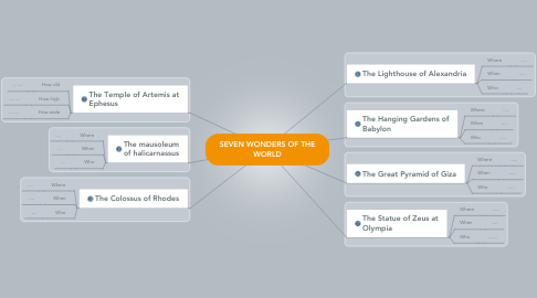 Mind Map: SEVEN WONDERS OF THE WORLD