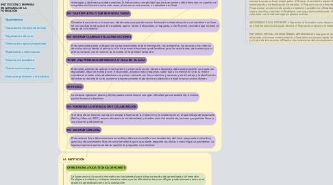Mind Map: LA FRUSTRACIÓN DEL ESTUDIANTE EN LÍNEA