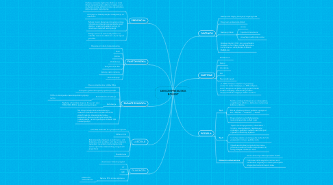 Mind Map: DEKOMPRESIJSKA BOLEST