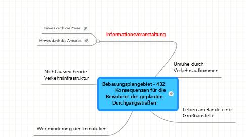 Mind Map: Bebauungsplangebiet - 432:         Konsequenzen für die Bewohner der geplanten Durchgangsstraßen