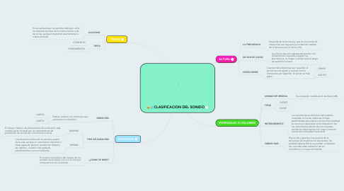 Mind Map: CLASIFICACION DEL SONIDO