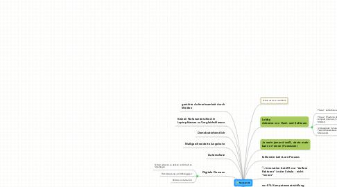 Mind Map: Medienkritik