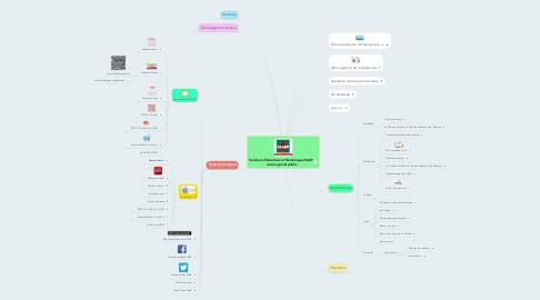 Mind Map: Solutions Educatives et Numériques MAIF  version grand public