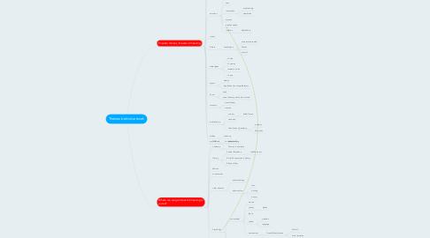 Mind Map: Themes behind artwork