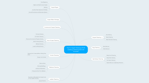 Mind Map: Paul's Carpet Cleaning Perth Leading Cleaning Services Provider