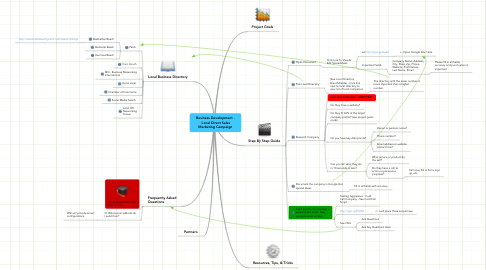 Mind Map: Business Development -  Local Direct Sales Marketing Campaign