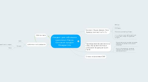 Mind Map: Лендинг для небольших одиночных баров. Основной продукт R-keeper Lite
