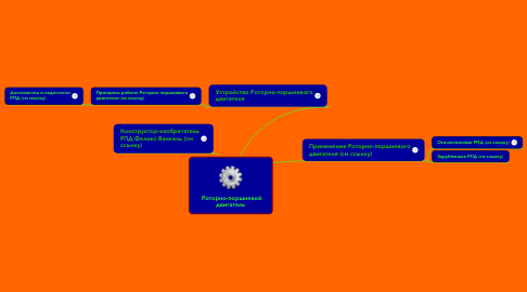 Mind Map: Роторно-поршневойдвигатель