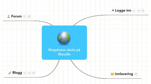 Mind Map: Risøyhamn skole på Moodle