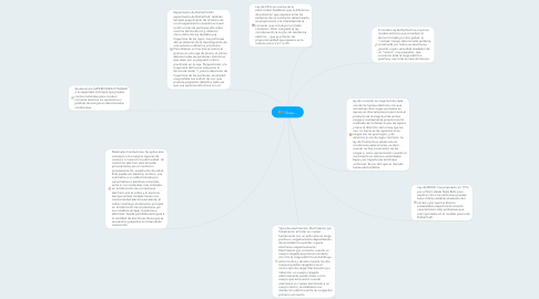 Mind Map: fisica...